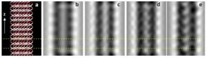 Simulación de la imagen del ADN en 3D, la primera a la izquierda, y cómo se debería ver mediante el microscopio, las cuatro de la derecha.